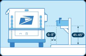 mailboxguidelines